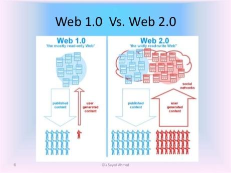 web-20-6-638.jpg